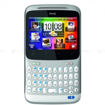 Folii HTC ChaCha