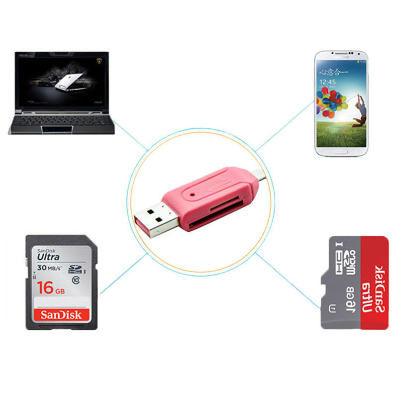 Card Reader High-speed Type-C to USB 2.0, TF, SD, Micro-SD - MKEF03 - Roz